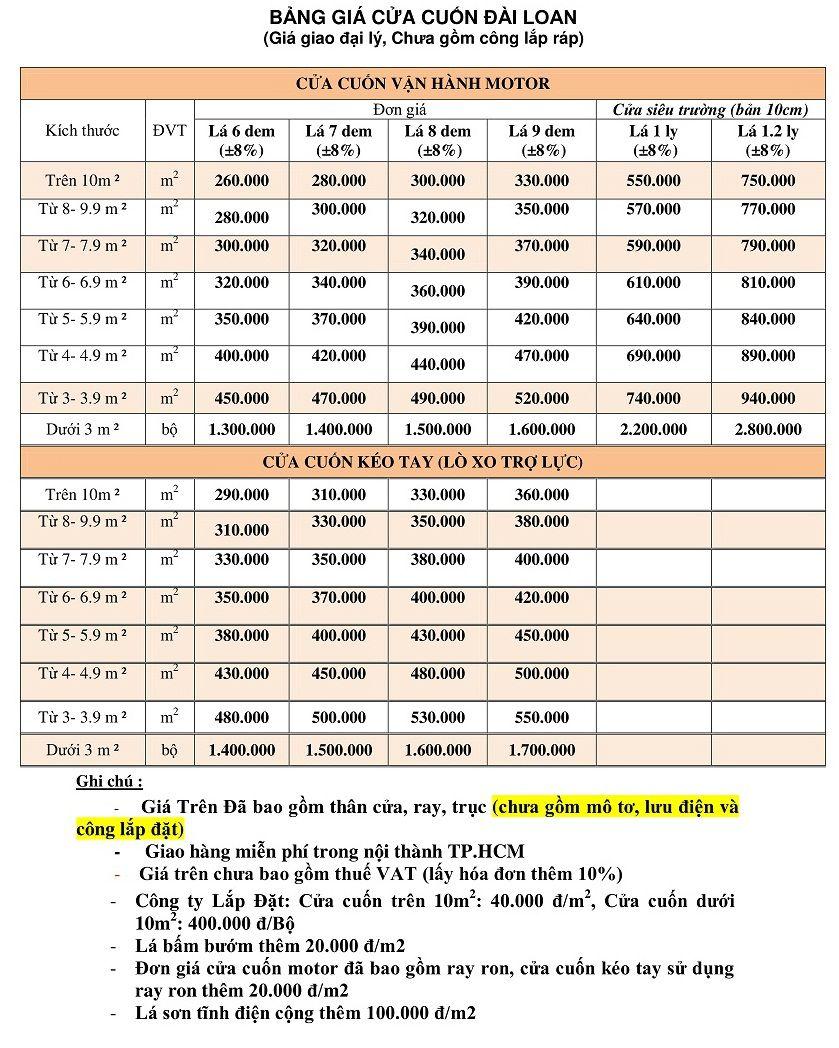 Bảng báo giá dịch vụ thi công cửa cuốn Đài Loan trọn gói giá gần rẻ nhất TpHCM