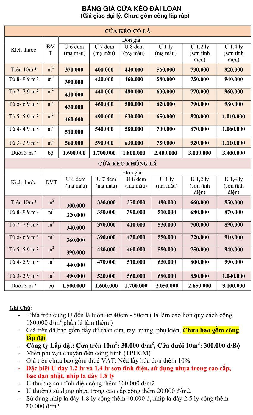 Bảng báo giá cửa sắt kéo Đài Loan sắp rẻ nhất TpHCM tại Cơ Khí Gia Hưng